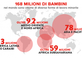 Giornata mondiale contro il lavoro minorile, campagna di ActionAid