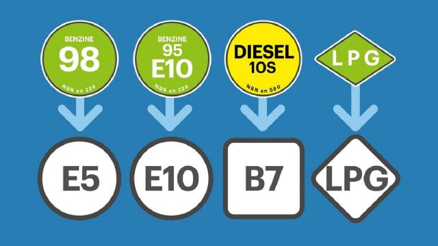 Nuovi simboli carburanti
