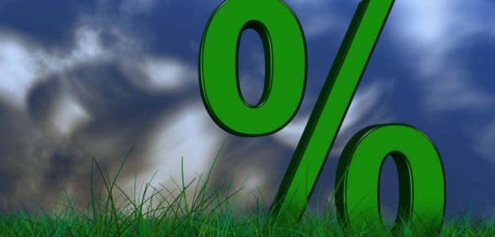 Riduzione contributiva edili 11.50%