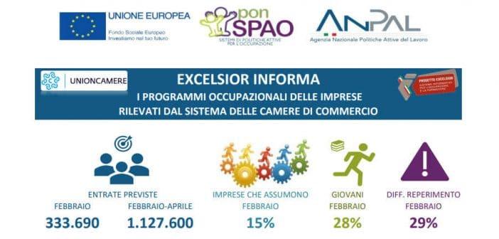 Settori in cui ci sono più possibilità di trovare lavoro in Italia
